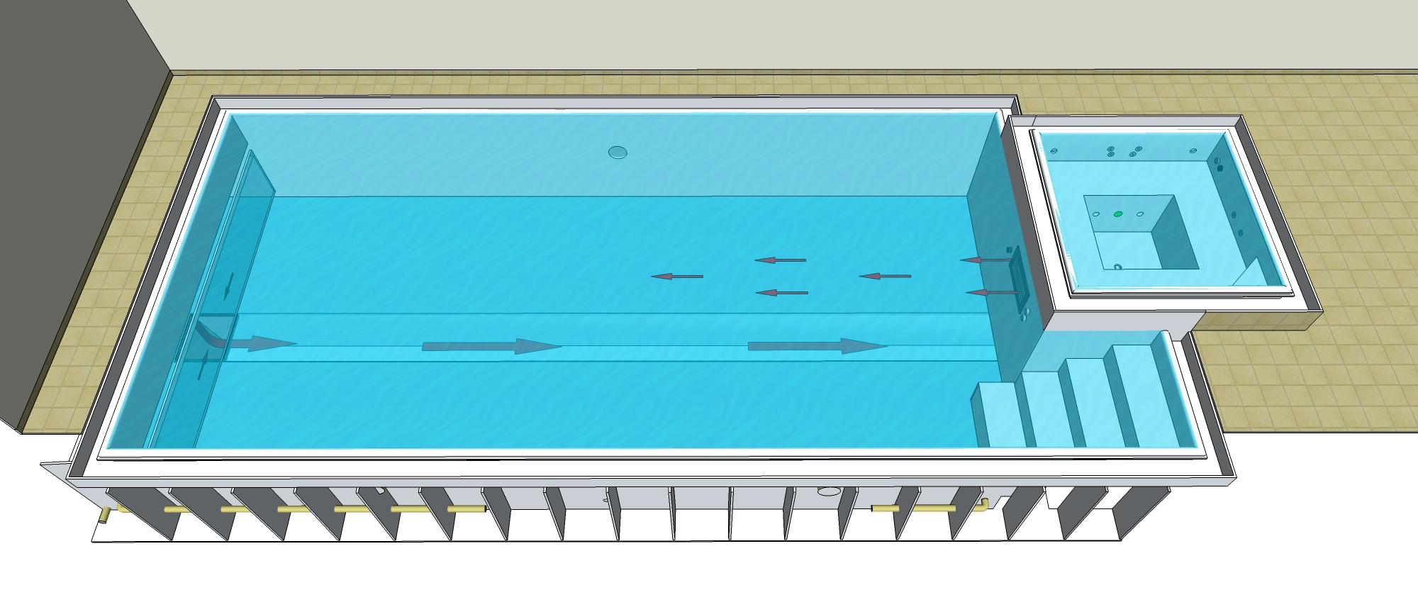 Die Wasserführung bei der Swimstream Gegenstromanlage 2000 im Custom Schwimmbecken. Deswegen so stark, weil das Wasser unter dem Boden zurück geführt wird.